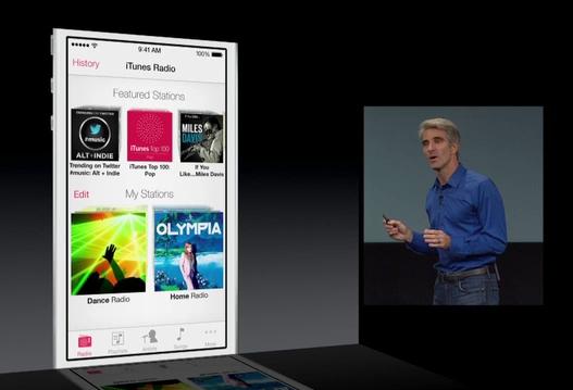Keynote Apple
