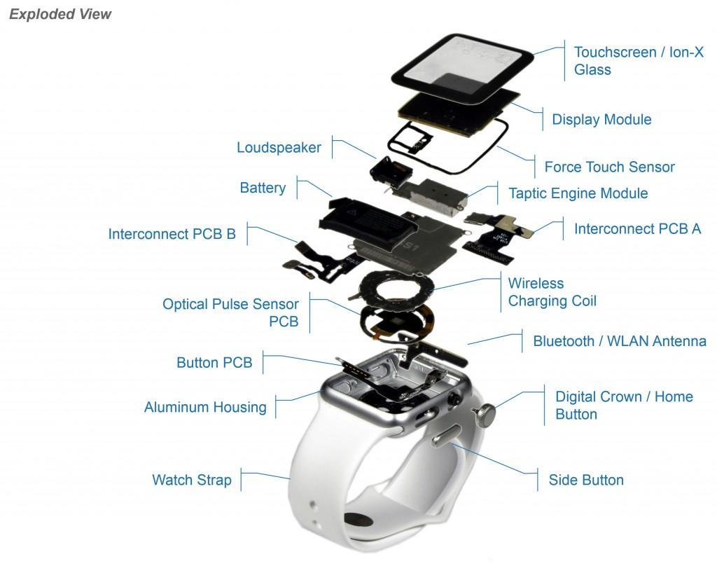 Le coût d'achat d'une montre ne serait que de 83,70 dollars pour Apple.